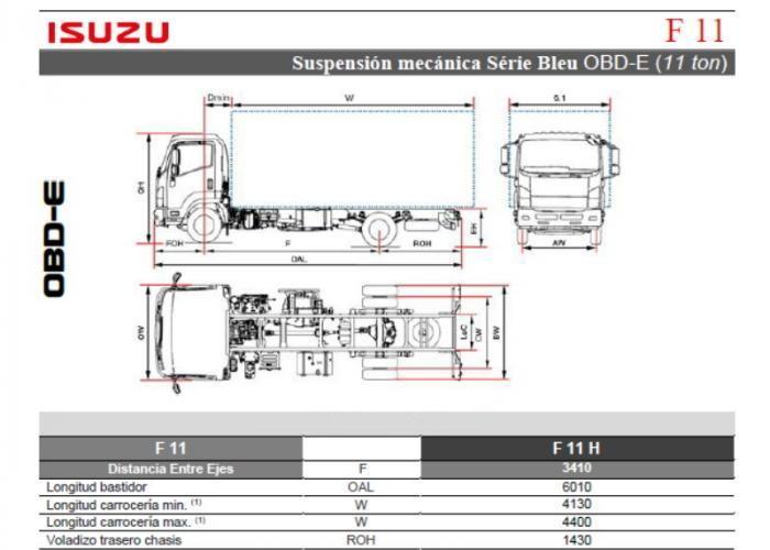 Fichas técnicas y Listado precios F11 Susp. Mec.