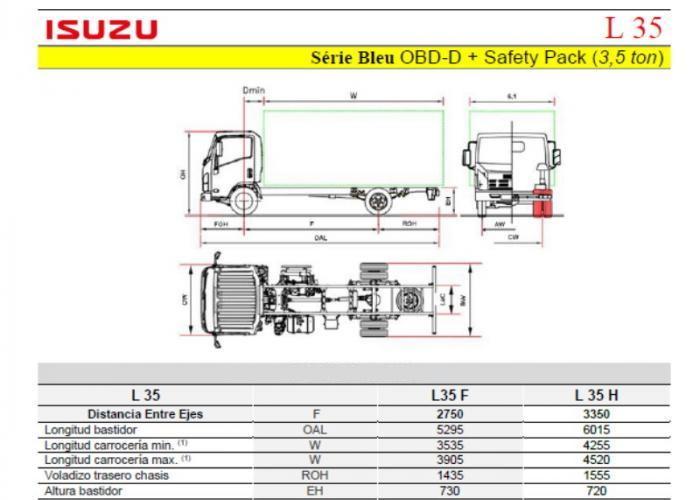 Fichas técnicas y Listado precios Isuzu L35