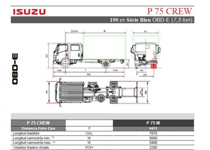Fichas técnicas y Listado precios Isuzu P75 190 hp Crew