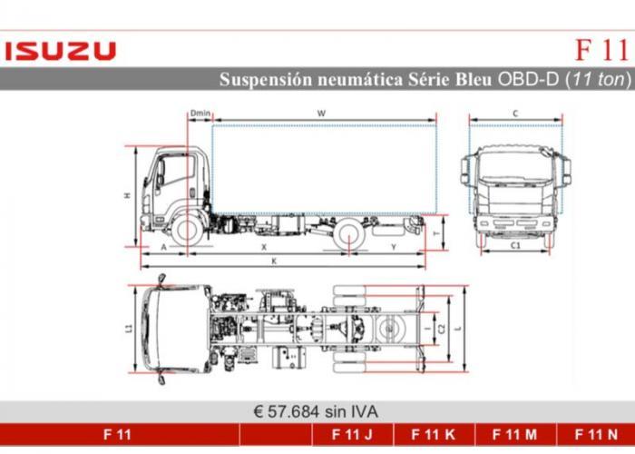 Fichas técnicas y Listado precios F11 Susp. Neu.