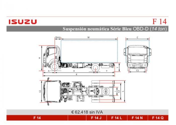 Fichas técnicas y Listado precios F14 Susp. Neu.