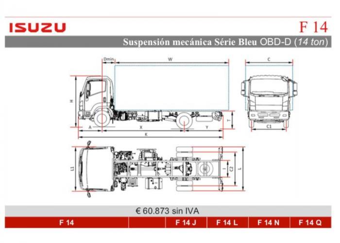 Fichas técnicas y Listado precios F14 Susp. Mec.