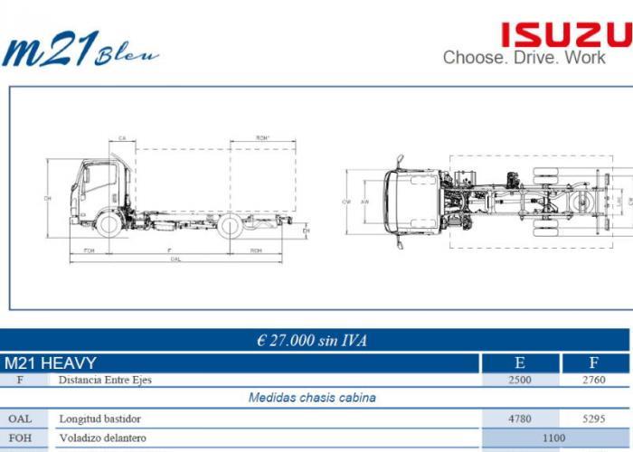 Listino Isuzu M21 Heavy