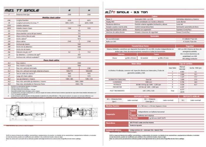 Fichas técnicas y Listado precios M21 TT SINGLE